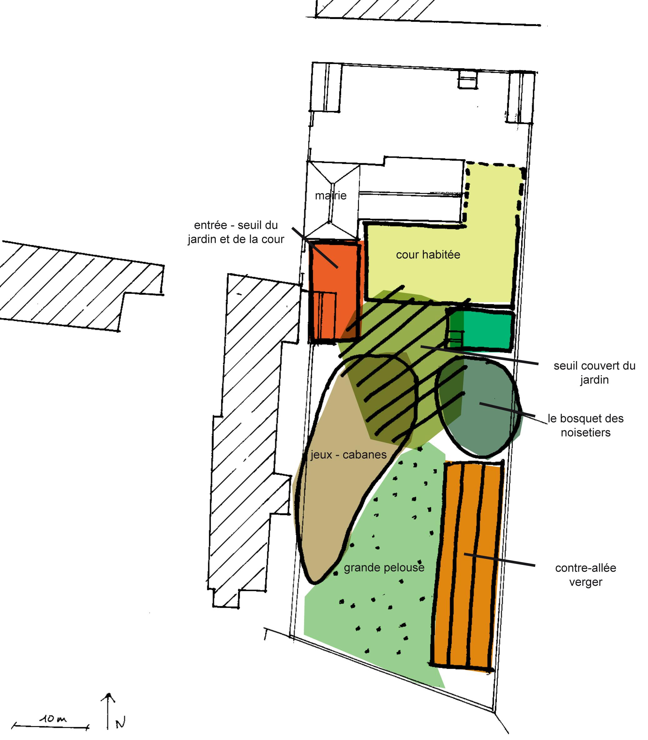 Omnibus | Poupry, nouveau jardin public à l'école